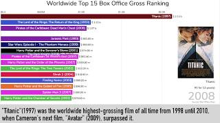 TOP 15 Best Movies of All Time Worldwide (1989-2019)