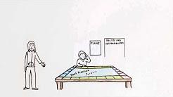 Implementation of EBPs