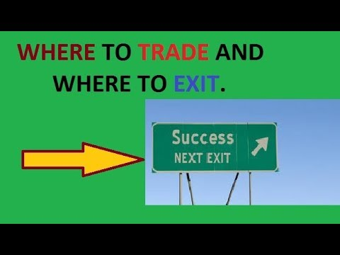 When to enter a trade in forex