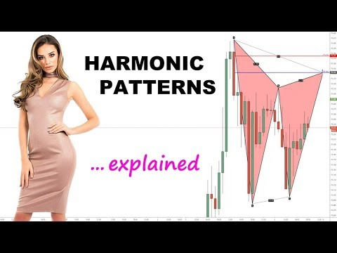 Harmonic Patterns Explained