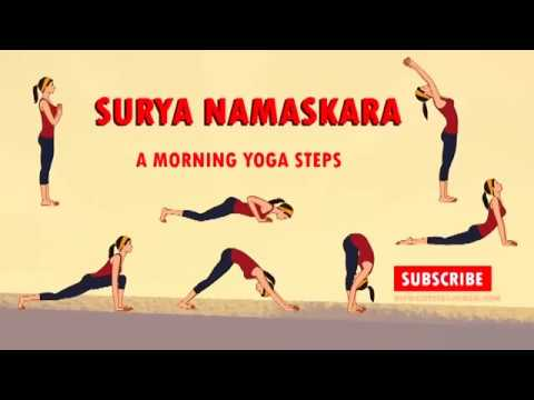 how to do surya namaskar for weight loss  tutorial blogs