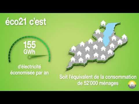 Le programme éco21