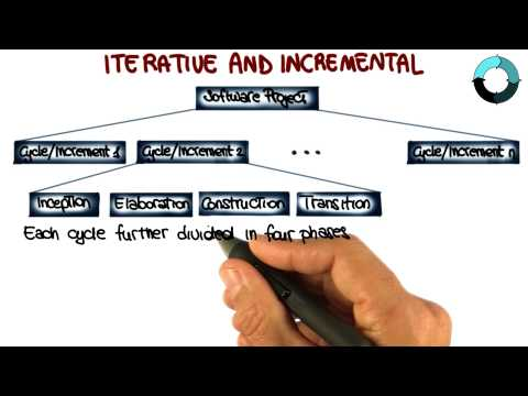 Iterative and Incremental - Georgia Tech - Software Development Process