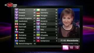 Eurovision 2011 Final PUANLAMA (Bölüm 1 / 5)
