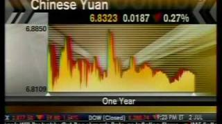 China Offers Tax Breaks To Reduce Reliance On Dollar - Bloomberg
