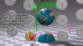 "Gravitational Time Dilation causes gravitational ""attraction."""