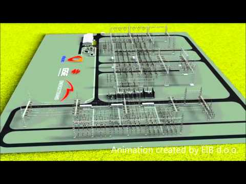 500/220 kV Substation visualization
