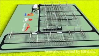 500 220 kv substation visualization