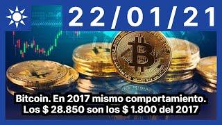 Bitcoin. En 2017 mismo comportamiento. Los $ 28.850 son los $ 1.800 del 2017