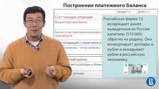 видео Реферат: Платежный баланс