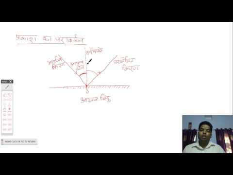 Reflection Of Light Prakash Ka Pravartan In Hindi Part 1