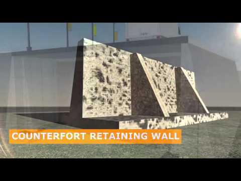 Design of retaining walls