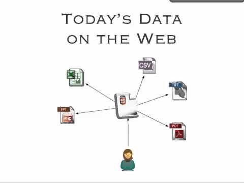 Jargon Free Linked Data