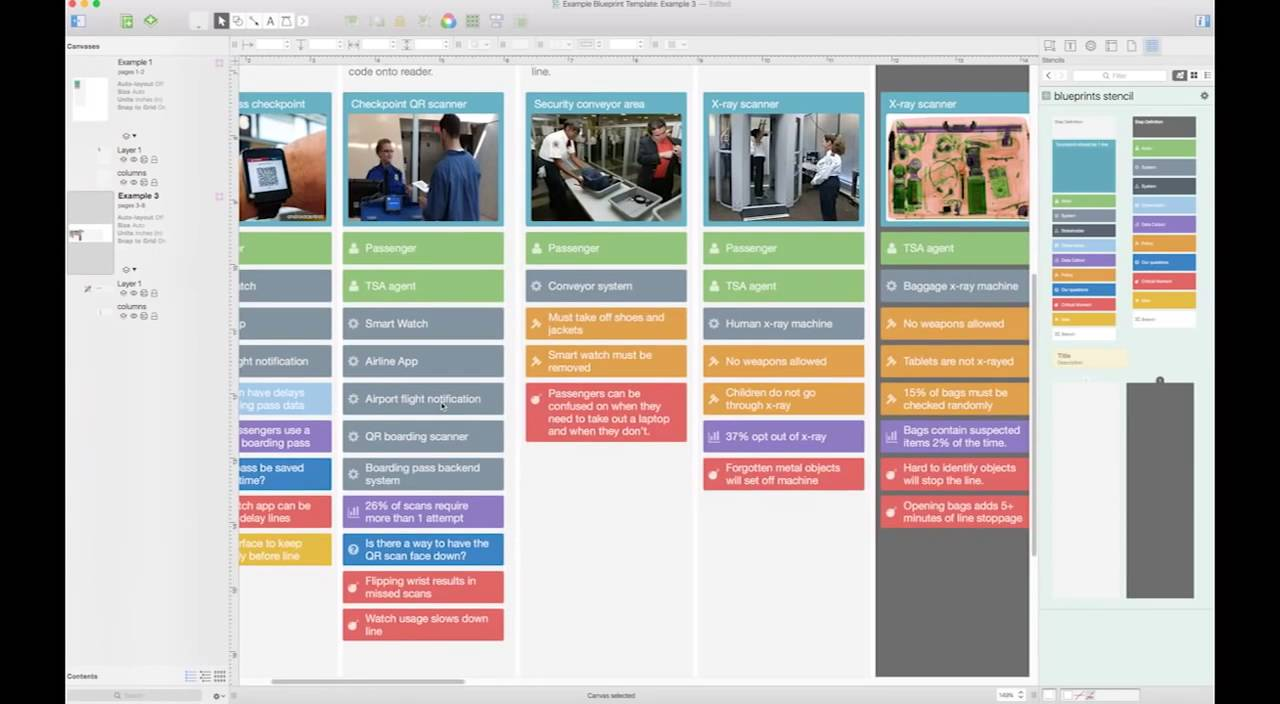 Service blueprinting with omnigraffle youtube service blueprinting with omnigraffle malvernweather Image collections