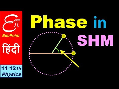 🔴 PHASE in Simple Harmonic Motion || in HINDI