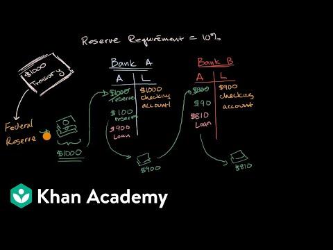 Money creation in a fractional reserve system  | APⓇ Macroeconomics | Khan Academy