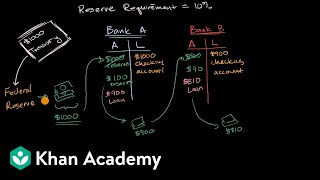Money creation in a fractional reserve system | Financial sector | AP Macroeconomics | Khan Academy