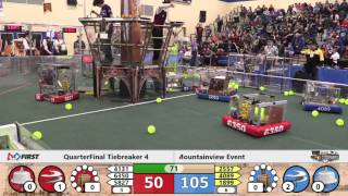 quarterfinal tiebreaker 4 2017 pnw district auburn mountainview event