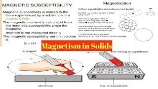 Magnetic Susceptibility, Magnetisation,Molar Susceptibility, Magnetic Field intensity in Hindi
