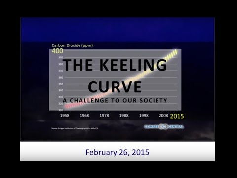Climate Matters Pieter Tans Keeling Curve