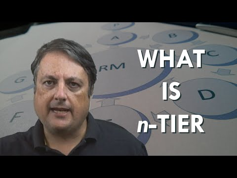 What Is n-Tier Architecture?