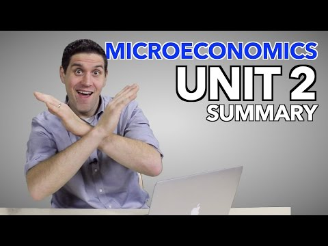 Micro Unit 2 Summary- Supply, Demand, and Consumer Choice