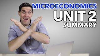 Micro Unit 2 Summary- Supply, Demand, and Consumer Choice