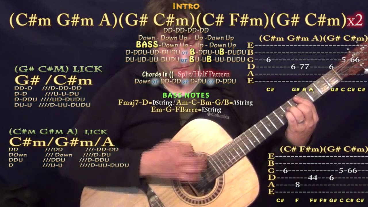 Be Alright Ariana Grande Guitar Lesson Chord Chart Youtube