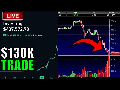 Stocks Dropping On Trade News – Day Trading Live, Stock