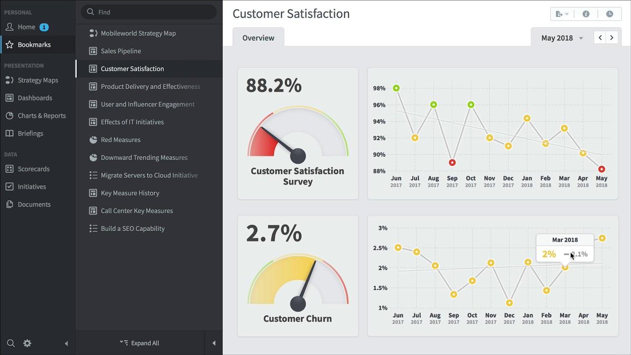 QuickScore Balanced Scorecard Reviews and Pricing - 2019