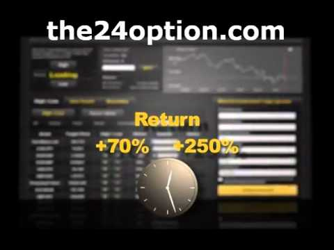 Standalone options trading software