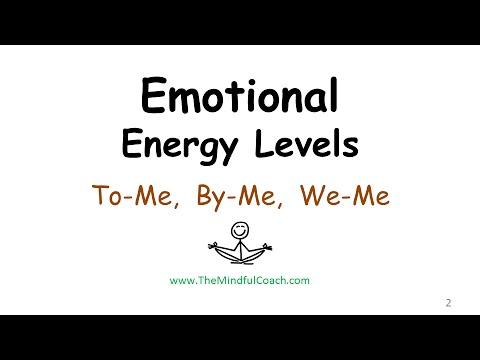 List of Emotions - Emotional Energy Levels - G Ross Clark