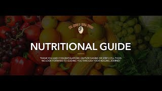 Dr Sebi Alkaline Foods List from Nutritional Guide