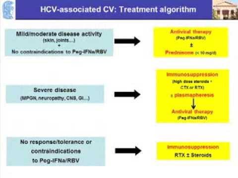 Managing HCV Cryoglobulinemia