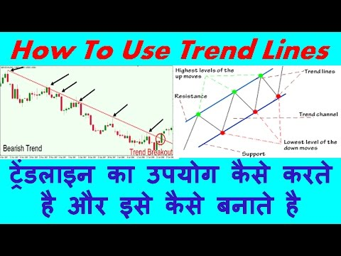 HOW TO USE TRENDLINE  In Trading  !! How To Draw Trend Line In Hindi !! ट्रेंड लाइन कैसे बनाते है