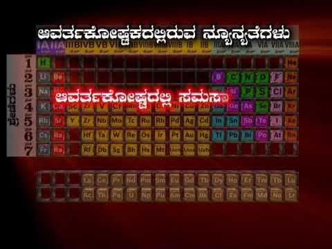 periodic table 03class 7th in kannada