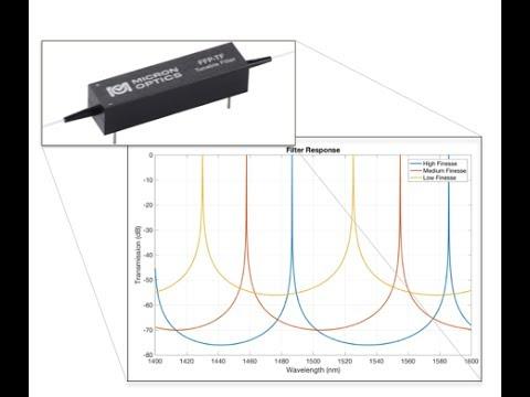 Micron Optics Fiber Fabry-Perot Tunable Filters