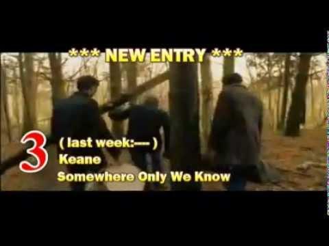 2004 UK Singles Chart  2282004  8 years ago this week ReEdited