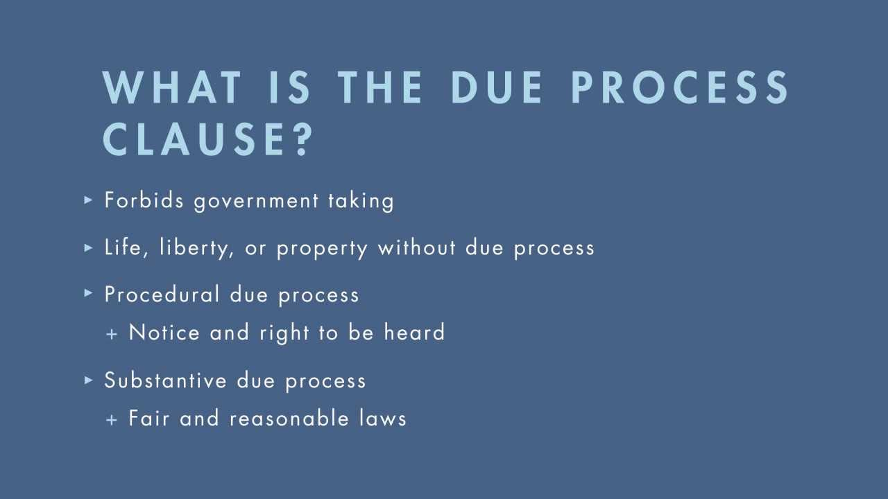Constitutional Law Tutorial Introduction To The Due Process Clause