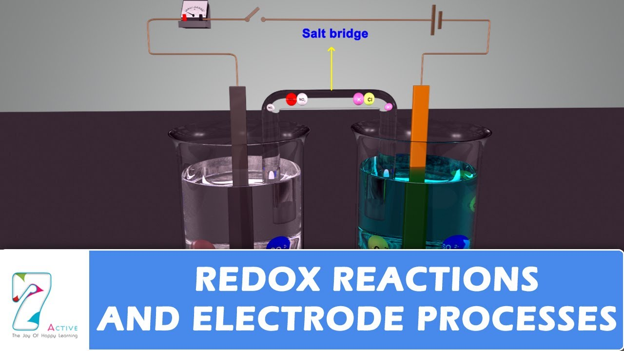 Redox Reactions And Electrode Processes Youtube Zinc Sulphate Process Flow Diagram