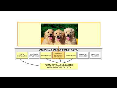 Imprecision management in natural language generation systems through the use of fuzzy sets