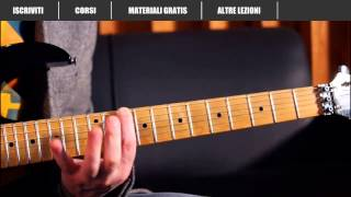 How to Solo Using the CAGED Chord System for Guitar