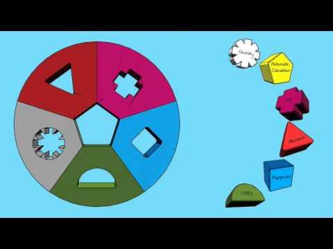 idu Software Financial Budgeting Overview