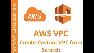 Amazon VPC Creating a VPC from Scratch