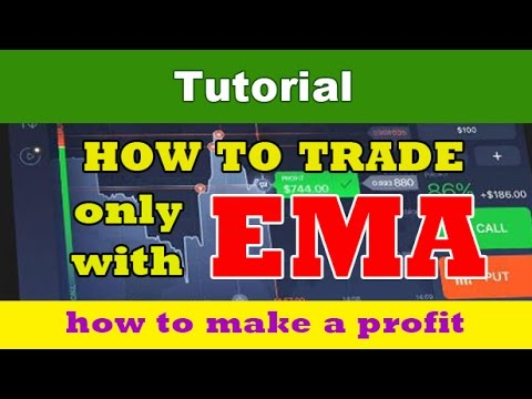Are options trading profitable