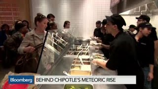 Chipotle vs. McDonald's: Two Recipes for Fast Food