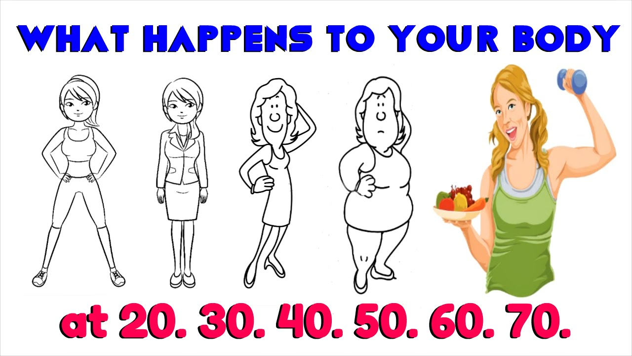 40*50 Changes To Your Body At 20 30 40 50 60 70 Shocking Facts