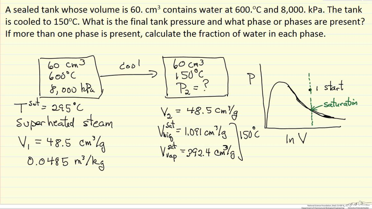 Steam Tables: Constant Volume Process