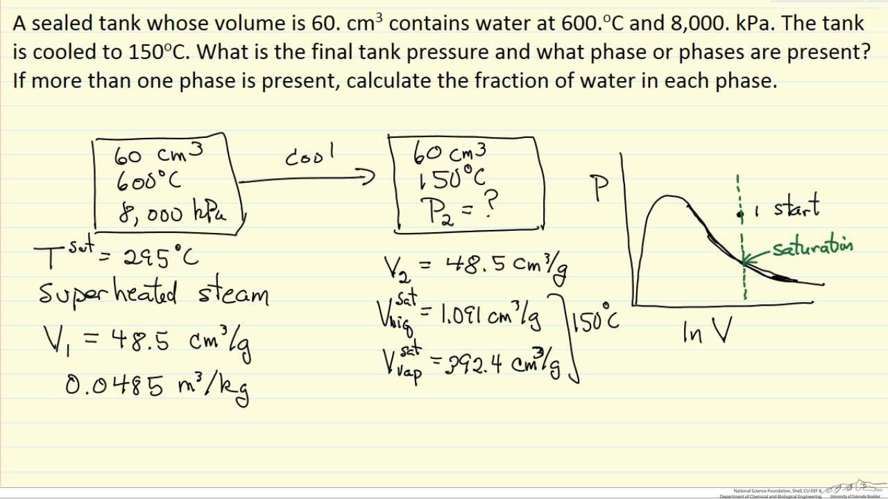 medium resolution of pressure v temperature phase diagram for water
