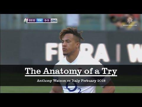Anatomy of a Try - Anthony Watson vs Italy February 2018